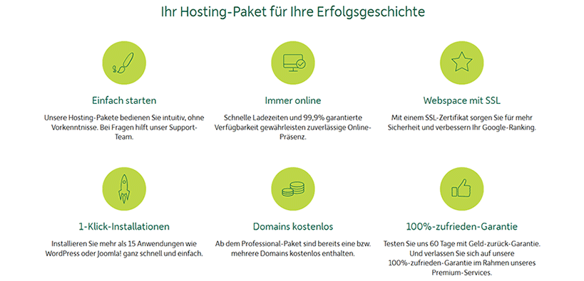 DomainFactory Hosting-Paket
