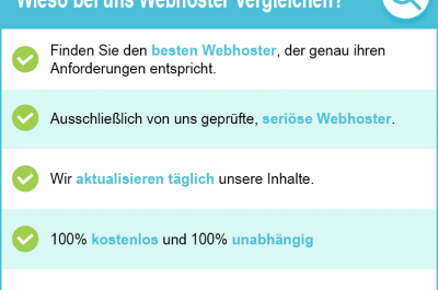 Preiswertes Webhosting 2020 – Preiswerte Webhoster im Vergleich