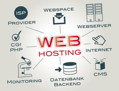 Webhosting Anbieter Test