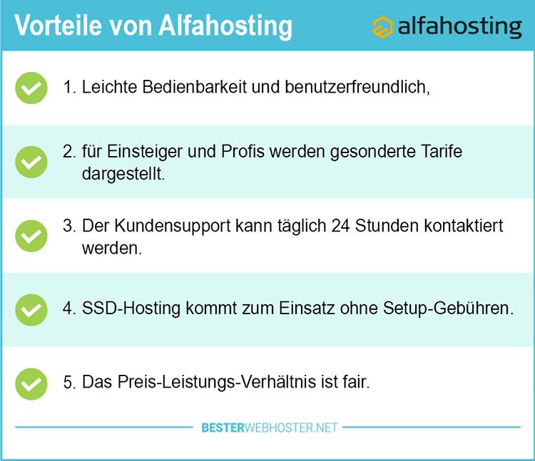 Webhosting Deutschland Preisvergleich