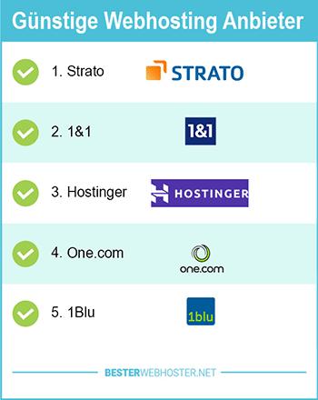 Webhosting günstig Deutschland