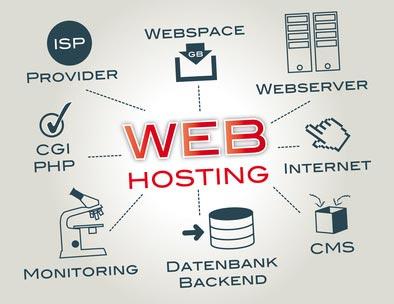 Webhosting Provider Test