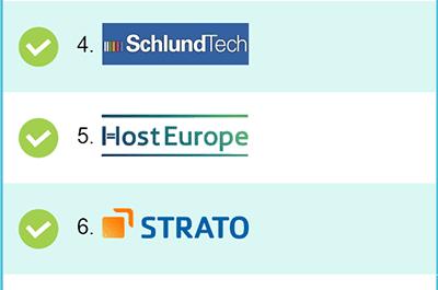 Deutsche Webhoster 2020 – die Top Webhosting Anbieter im Vergleich