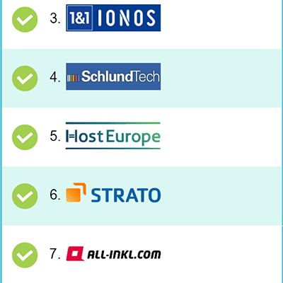 Deutsche Webhoster 2019 – die Top Webhosting Anbieter im Vergleich