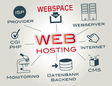 Billiger Webspace mit Domain