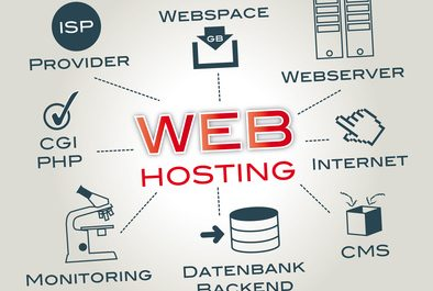 Webhosting Preise 2021 – die Preisunterschiede der Webhoster