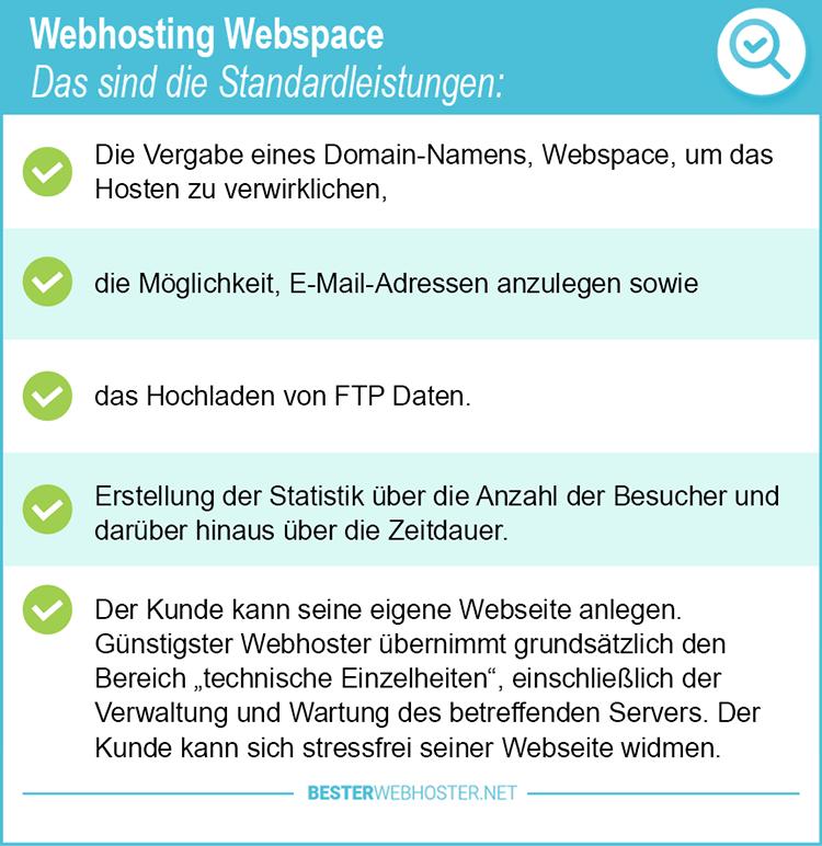 Webhosting Webspace