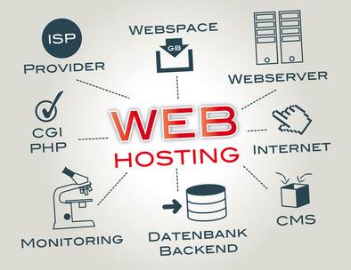 Webspace Anbieter wechseln