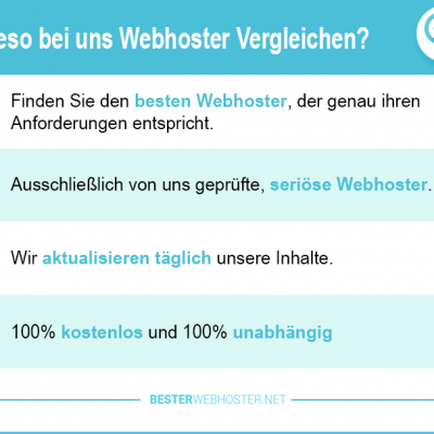 Webspace mieten 2019 – die Top Anbieter im Vergleich