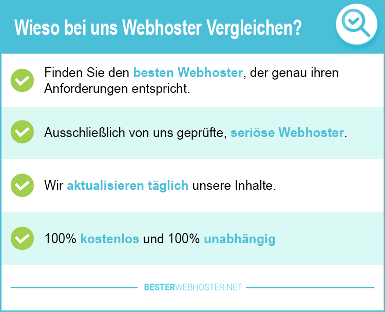 Webspace Vergleich
