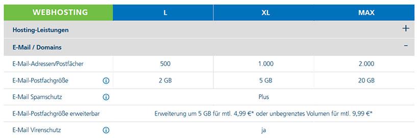 Mittwald Webmail